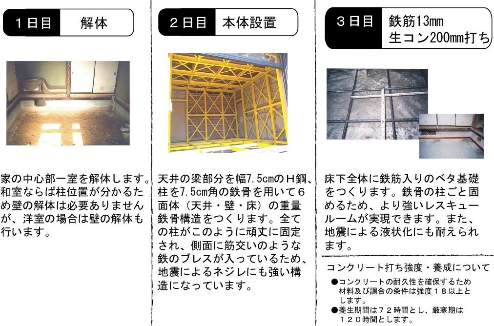 耐震シェルター レスキュールーム 工事日程1