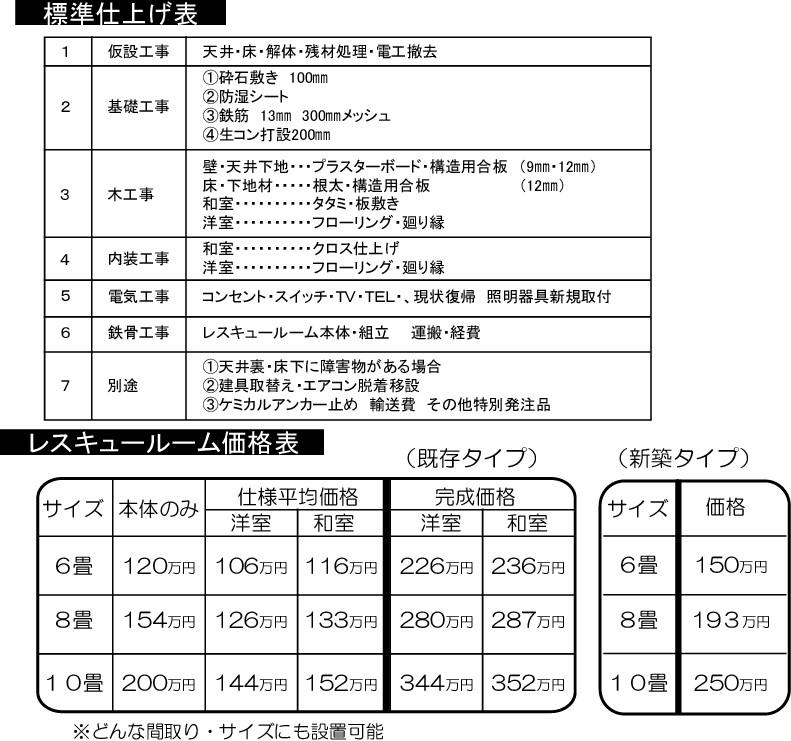 耐震シェルターレスキュールーム 標準仕上げ表・価格表